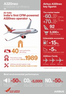 air-india-alafco-first-a320neo_infographic_